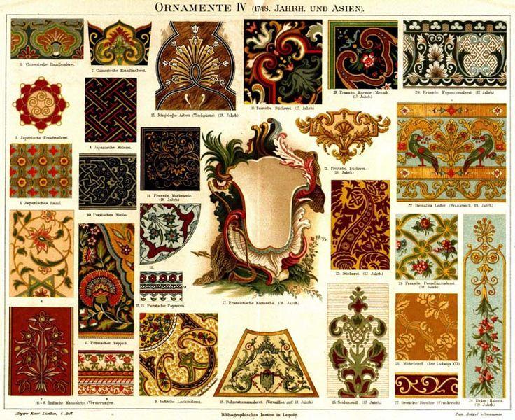 asiatische Ornamente aus dem 17. und 18. Jahrhundert