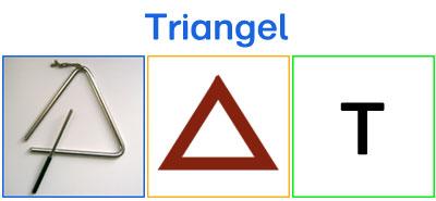 Triagel